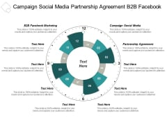 Campaign Social Media Partnership Agreement B2b Facebook Marketing Ppt PowerPoint Presentation Styles Themes Cpb