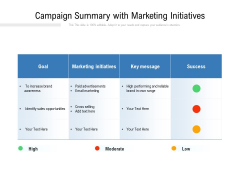 Campaign Summary With Marketing Initiatives Ppt PowerPoint Presentation File Shapes PDF