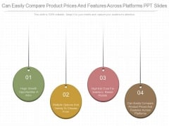 Can Easily Compare Product Prices And Features Across Platforms Ppt Slides