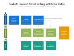 Candidate Document Verification Hiring And Induction System Ppt PowerPoint Presentation Pictures File Formats PDF