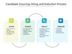 Candidate Sourcing Hiring And Induction Process Ppt PowerPoint Presentation Model Template PDF