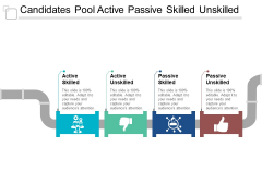 Candidates Pool Active Passive Skilled Unskilled Ppt PowerPoint Presentation Slides Brochure