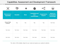 Capabilities Assessment And Development Framework Ppt Powerpoint Presentation Professional Inspiration