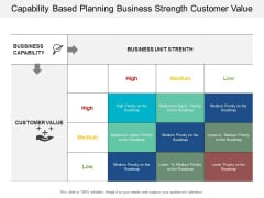 Capability Based Planning Business Strength Customer Value Ppt Powerpoint Presentation File Slides