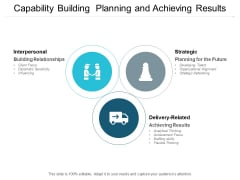 Capability Building Planning And Achieving Results Ppt PowerPoint Presentation Outline Graphics Template