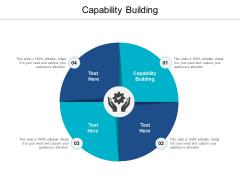 Capability Building Ppt PowerPoint Presentation Summary Mockup Cpb