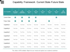 Capability Framework Current State Future State Ppt Powerpoint Presentation Gallery Background Images