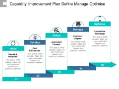 Capability Improvement Plan Define Manage Optimise Ppt PowerPoint Presentation Infographic Template Show