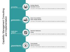 Capability Management Consulting And Implementation Ppt Powerpoint Presentation Design Ideas