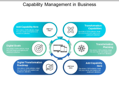 Capability Management In Business Ppt PowerPoint Presentation Layout
