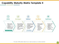 Capability Maturity Matrix Initial Managed Defined Ppt PowerPoint Presentation Model Slideshow
