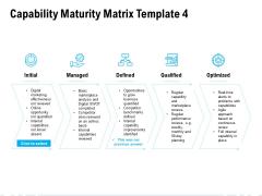 Capability Maturity Matrix Optimized Ppt PowerPoint Presentation Model Design Ideas