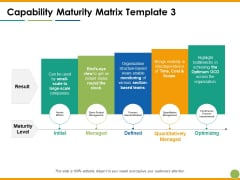 Capability Maturity Matrix Quantitatively Managed Ppt PowerPoint Presentation Show Format Ideas