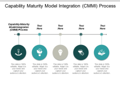 Capability Maturity Model Integration Cmmi Process Ppt Powerpoint Presentation Pictures Samples Cpb