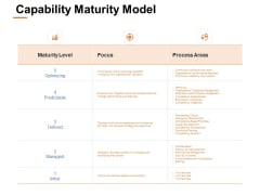 Capability Maturity Model Ppt PowerPoint Presentation Model Demonstration