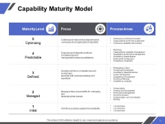 Capability Maturity Model Predictable Ppt PowerPoint Presentation Styles Designs Download