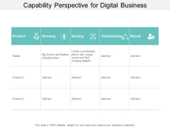 Capability Perspective For Digital Business Ppt PowerPoint Presentation Slides Background