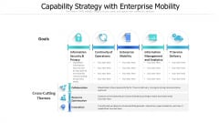 Capability Strategy With Enterprise Mobility Ppt PowerPoint Presentation Gallery Background Designs PDF