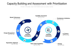 Capacity Building And Assessment With Prioritization Ppt Summary Good PDF