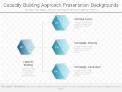 Capacity Building Approach Presentation Backgrounds