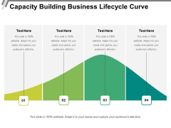 Capacity Building Business Lifecycle Curve Ppt PowerPoint Presentation Show Graphics PDF