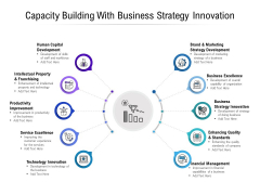 Capacity Building With Business Strategy Innovation Ppt Pictures Microsoft PDF