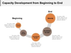 Capacity Development From Beginning To End Ppt PowerPoint Presentation Icon Gridlines PDF