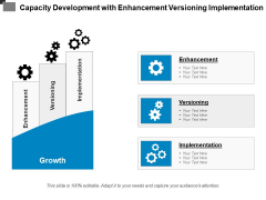 Capacity Development With Enhancement Versioning Implementation Ppt PowerPoint Presentation Layouts Graphics Download PDF