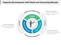 Capacity Development With Goals And Assessing Results Ppt PowerPoint Presentation File Formats PDF