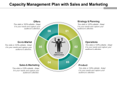 Capacity Management Plan With Sales And Marketing Ppt PowerPoint Presentation Professional Introduction PDF