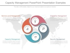 Capacity Management Powerpoint Presentation Examples