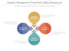 Capacity Management Powerpoint Slides Background