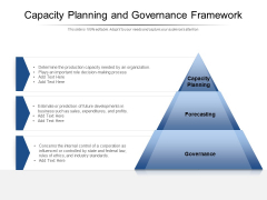 Capacity Planning And Governance Framework Ppt PowerPoint Presentation Model Ideas PDF