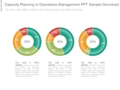 Capacity Planning In Operations Management Ppt Sample Download