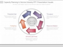 Capacity Planning In Service Industry Ppt Presentation Visuals