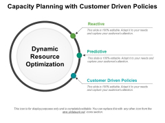 Capacity Planning With Customer Driven Policies Ppt PowerPoint Presentation Inspiration Graphics Pictures PDF