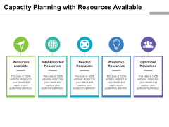 Capacity Planning With Resources Available Ppt PowerPoint Presentation Inspiration Samples PDF