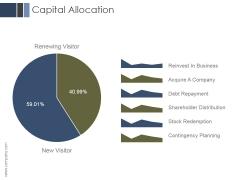 Capital Allocation Ppt PowerPoint Presentation Portfolio
