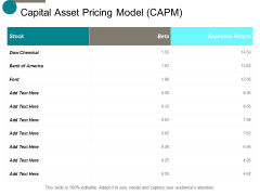 capital asset pricing model capm ppt powerpoint presentation inspiration vector