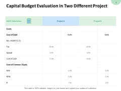 Capital Budget Evaluation In Two Different Project Calculation Ppt PowerPoint Presentation Ideas Graphic Tips