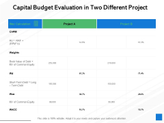 Capital Budget Evaluation In Two Different Project Common Equity Ppt PowerPoint Presentation Professional Template