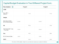 Capital Budget Evaluation In Two Different Project Cont Common Equity Ppt PowerPoint Presentation Icon Design Inspiration