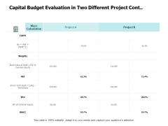 Capital Budget Evaluation In Two Different Project Cont Ppt PowerPoint Presentation Gallery Structure