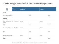 Capital Budget Evaluation In Two Different Project Cont Ppt PowerPoint Presentation Infographics Mockup