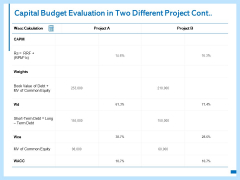 Capital Budget Evaluation In Two Different Project Cont Ppt PowerPoint Presentation Summary Styles