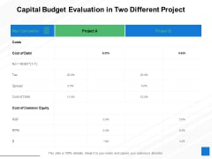 Capital Budget Evaluation In Two Different Project Ppt PowerPoint Presentation Ideas Brochure