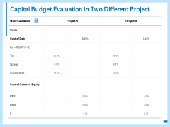 Capital Budget Evaluation In Two Different Project Ppt PowerPoint Presentation Model Icon