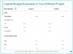 Capital Budget Evaluation In Two Different Project Ppt PowerPoint Presentation Portfolio Layout Ideas