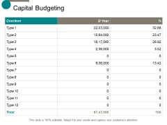 capital budgeting business marketing ppt powerpoint presentation summary graphics