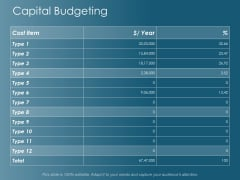 Capital Budgeting Management Ppt Powerpoint Presentation Outline Backgrounds
